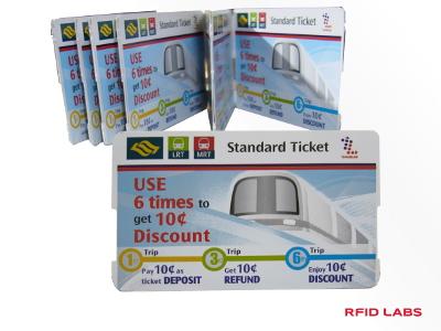 Ce ticket RFID sans contact en carton contient une puce RFID magnétique et une antenne permettant de comptabiliser des passages ou des entrées par un logiciel de contrôle d'accès