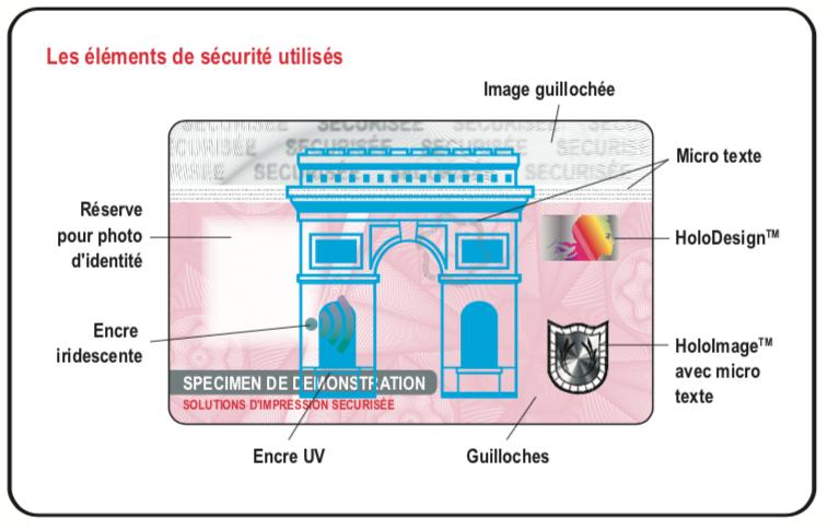 Carte badge sécurisée par guilloche, hologramme, encre UB_V et encre scintillante
