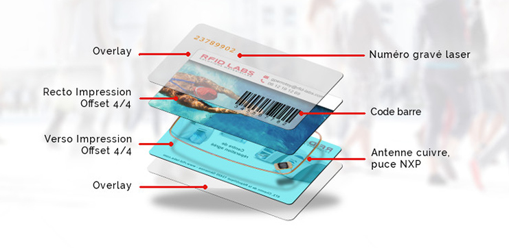 Personnaliser-une-carte-ou-badge-RFID